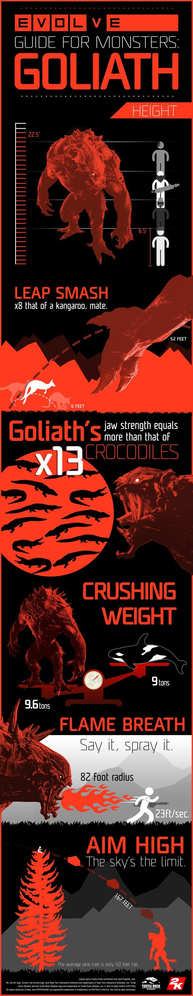goliath_infographic_lg