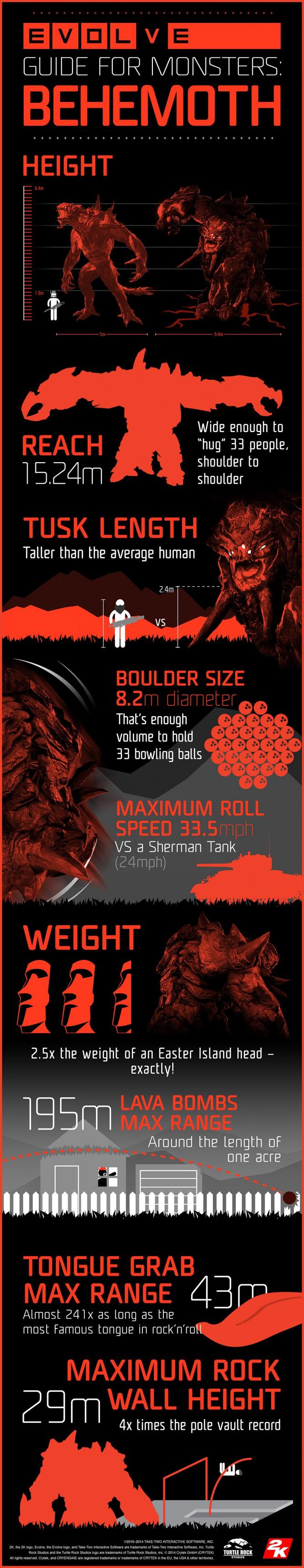 behemoth_info