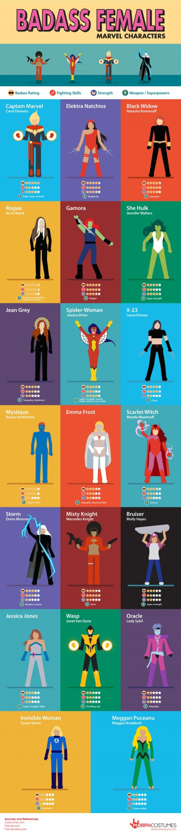 BA_Marvel_Women_Infographic