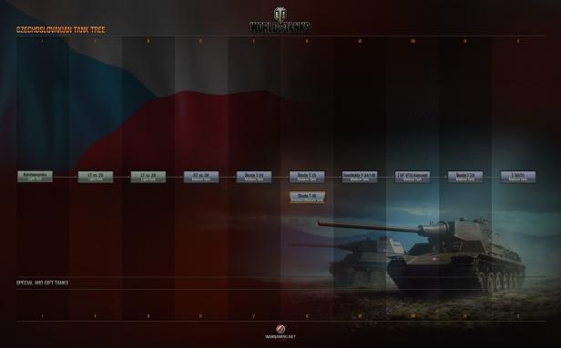 WoT_Update_9_11_Czekoslovakian_Tech_Tree_EN
