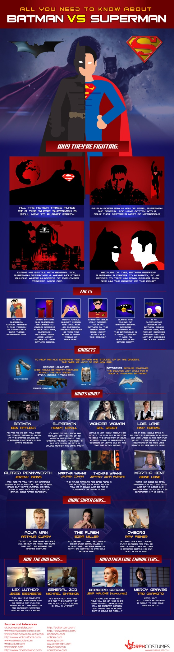 BatmanVsSuperManInfoGraphic
