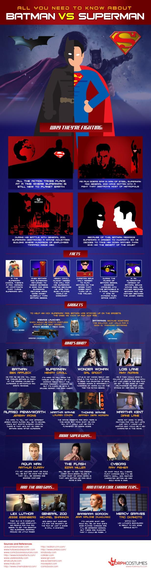 BatmanVsSuperManInfoGraphic