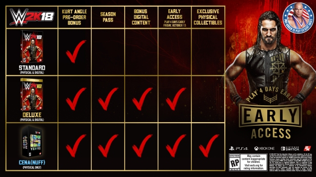 WWE2K18 Updated Offers Infographic