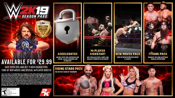 WWE2K19 Season Pass Infographic